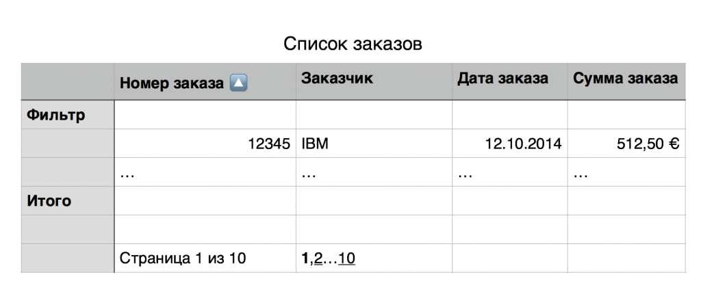 alexei-vinogradov_de_docs_no-test-cases_No-Test-Case_20example_pdf